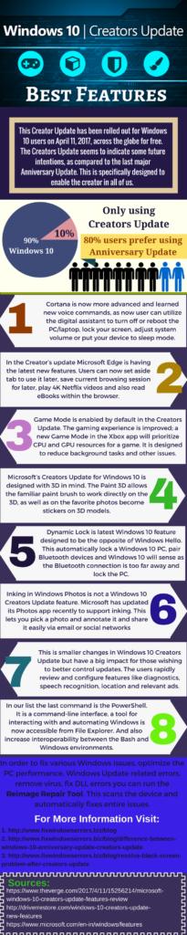 [Infographic]: Windows 10 Creators Update Best Features