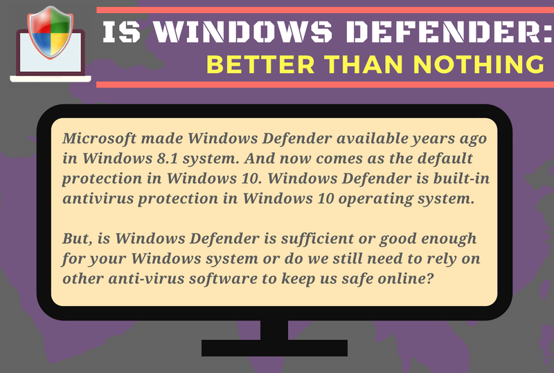 INFOGRAPHIC] Is Windows Defender: Better than Nothing